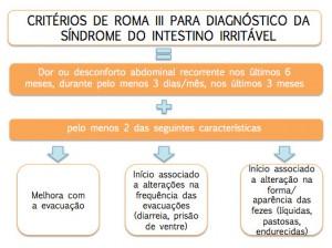 SII_roma3