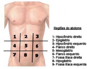 dor+abdominal2