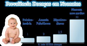 prevalencia_doencas_em_neonatos