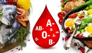 sangue-dieta-sanguinea