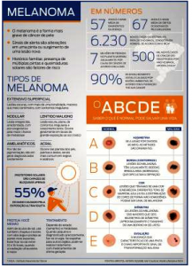 melanoma01