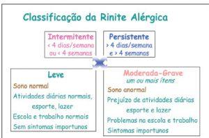 rinite_f1
